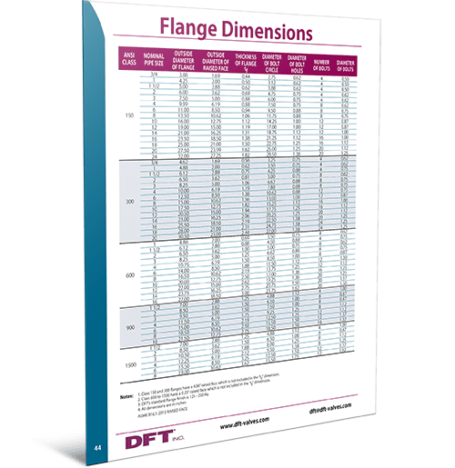Flange Dimensions Comparison