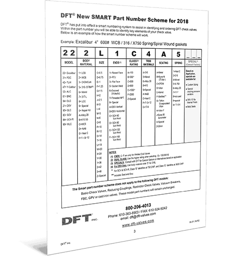 SMART Part Number Scheme Sheet 2019
