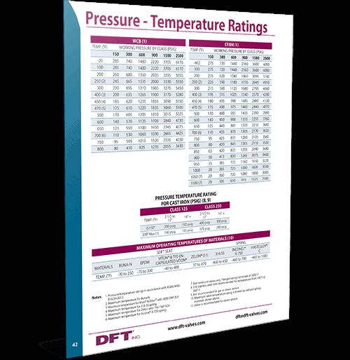 Pressure/Temperature Chart